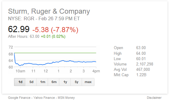 ruger-stock-175.png