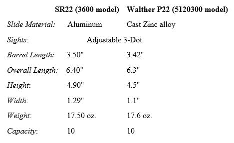sr22-p22-220.png